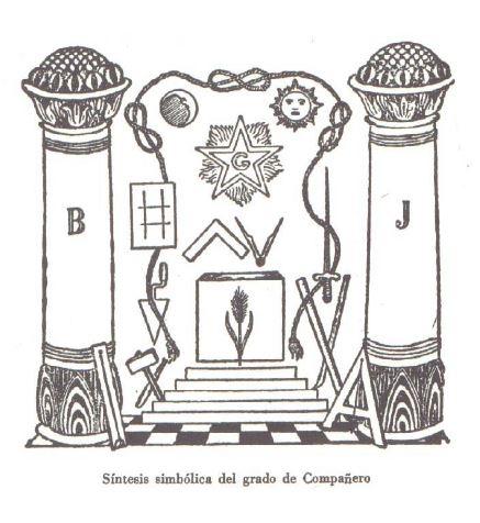 Aldo Lavagnini - Manual del Companero